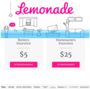 Lemonade Renters & Homeowners Insurance - Free $20 Amazon Gift Card